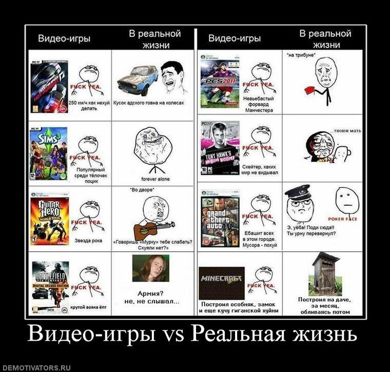 изображение: Видео-игры vs Реальная жизнь #Прикол