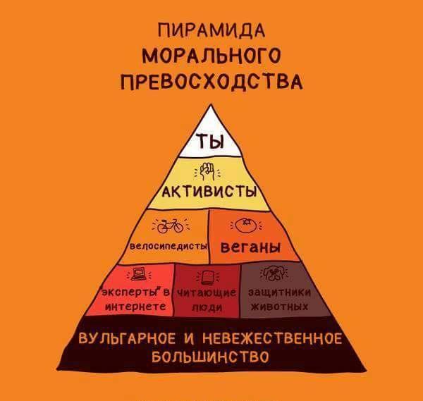 изображение: Пирамида морального превосходства #Прикол