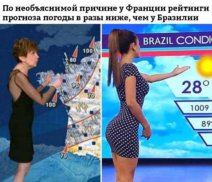изображение: По необъяснимой причине у Франции рейтинги прогноза погоды в разы ниже, чем у Бразилии #Прикол