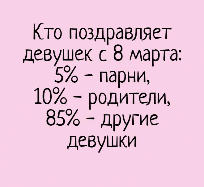 Кто поздравляет девушек с 8 марта: 5% - парни, 10% - родители, 85% - другие девушки | #прикол