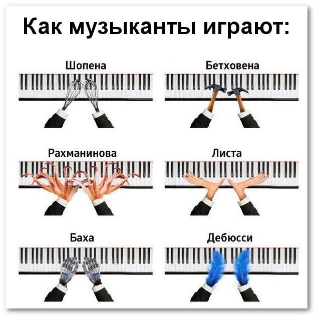 изображение: Как музыканты играют: Шопена, Бетховена, Рахманинова, Листа, Баха, Дебюсси #Прикол
